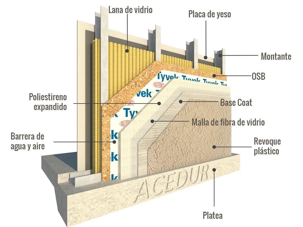 Cu l es el costo de construcci n por m2 de una vivienda for Precio por metro cuadrado de pintura