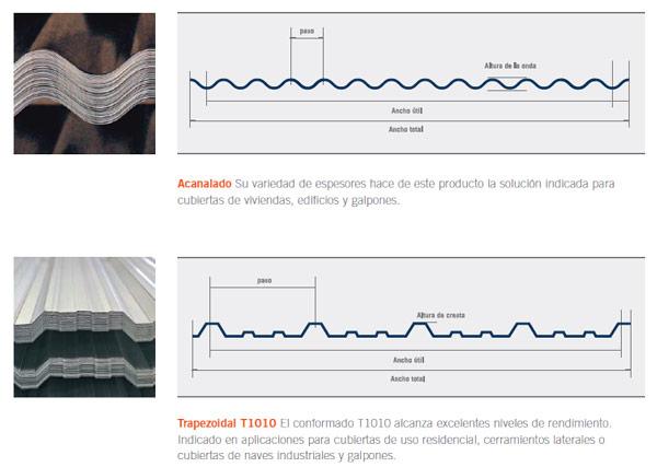 Tipos de revestimientos exteriores en steel frame - Tipos de revestimientos exteriores ...